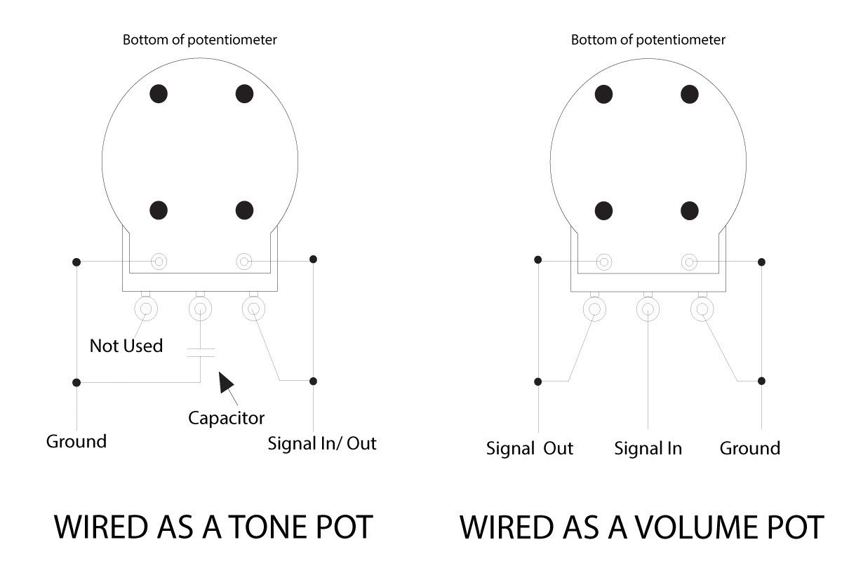 Pots Wiring Code Schematic Diagrams Clarostat Potentiometer Tone Pot Diagram Trusted Power
