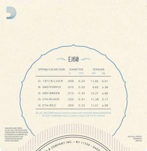DAddario EJ60 Nickel
