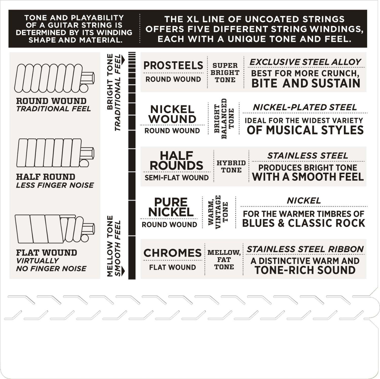 d 39 addario exl140 nickel wound electric guitar strings light top heavy bottom 10 52 solo. Black Bedroom Furniture Sets. Home Design Ideas